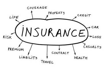 Insurance Management