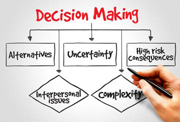 Management of Business Analytics and Decision Making